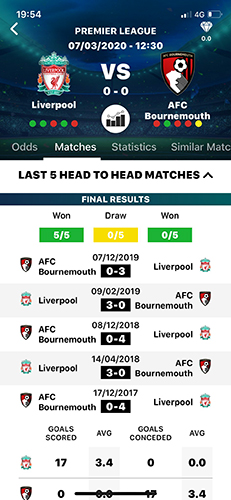 Betmines league matches results